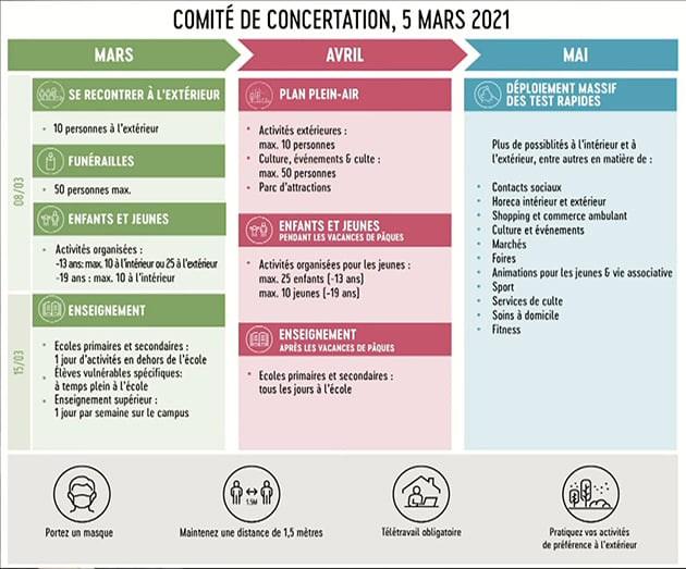 CNS 03 MARS 2021